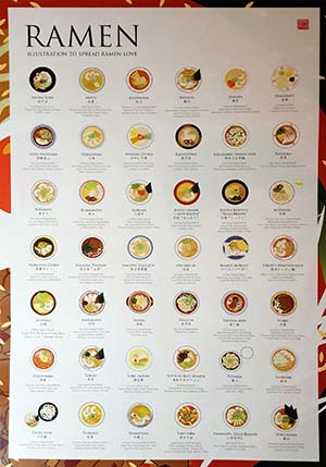 Ramen Posters & Stickers By Fanny Chu